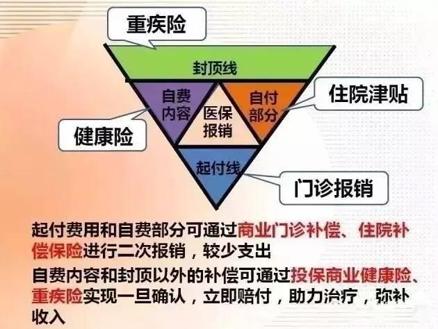 各险种的车辆保险计算公式分别是什么?怎么计算最简便? 中国平安
